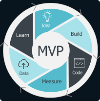 Developing an MVP for a Successful Launch